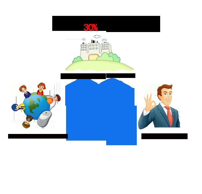 F2C成本优化渠道 - 英文.png