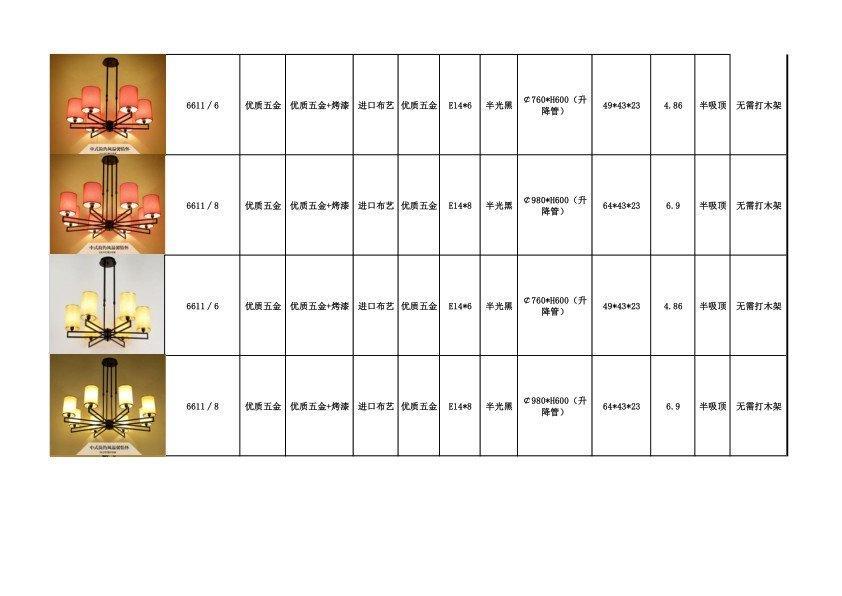 SUMBAO Brand lumen showcase 100lmw LED Recessed Spotlight both