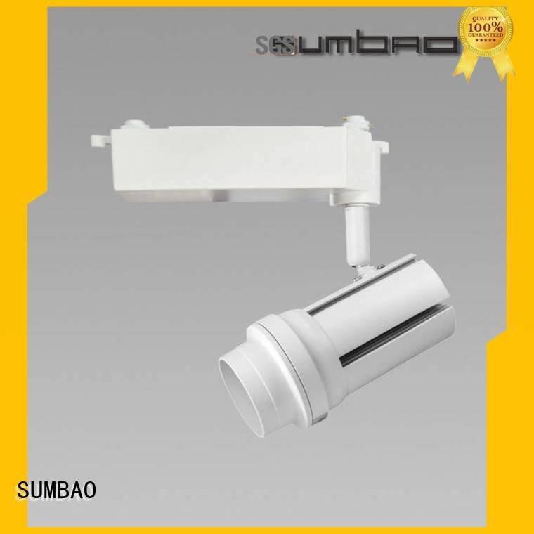 38° tk066 wide track light bulbs SUMBAO